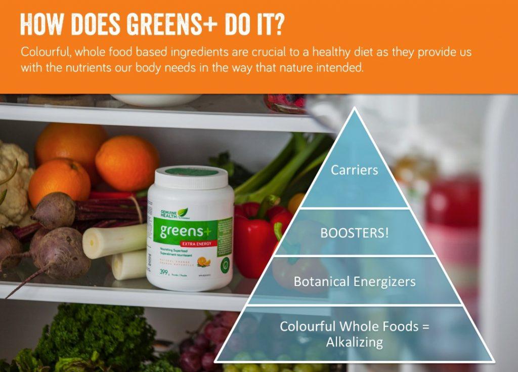 GreensPlus