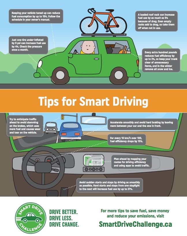 SmartChallenge_Infographic